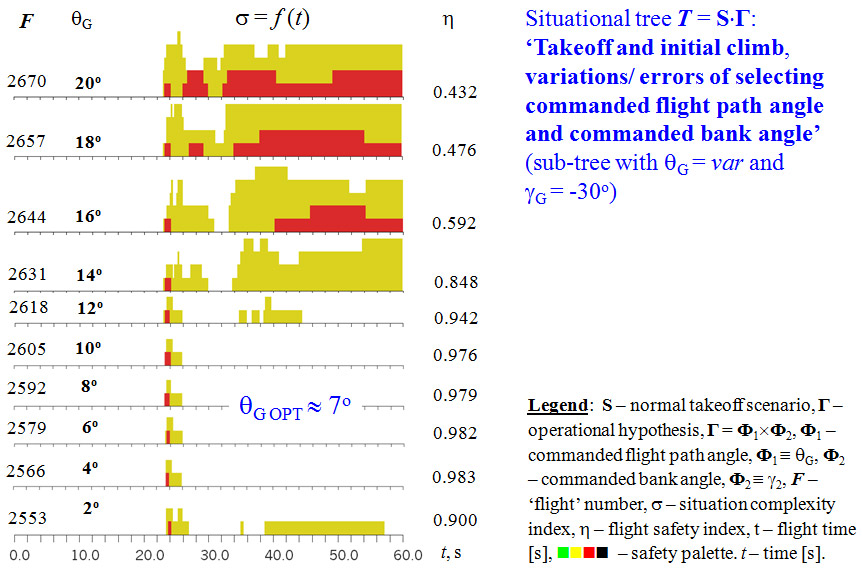 an analysis of the eye tracking technology in simulated flight environment for pilot training New eye tracking techniques improve realism of aircraft simulators a simulated flight environment for pilot training may soon be made more realistic through the use of eye-tracking technology developed by researchers at the university of toronto's institute of biomedical engineering (imbe).